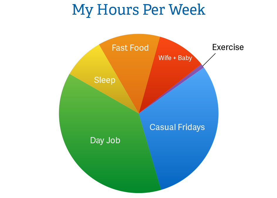 My Hours Per Week