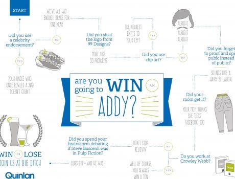 2016 ADDYs Showbook Ad